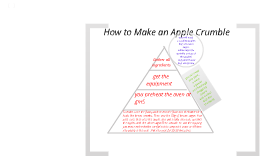 how to make an apple crumble