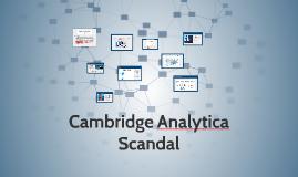 Cambridge Analytica vs Facebook