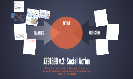 AS91599: Social Action