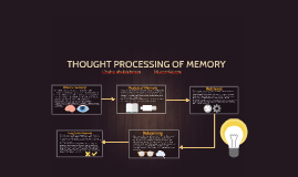 THOUGH PROCESSING OF MEMORY