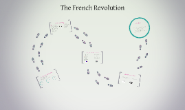 Copy of 5 Causes of the French Revolution