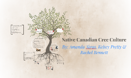 Native Canadian Cree Culture