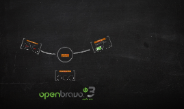 OpenBravo ERP 3