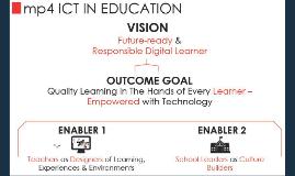 Copy of SLS Pedagogical Scaffold