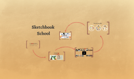 Sketchbook School