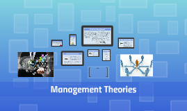 Copy of Management Theories