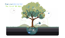 KCM Presentation