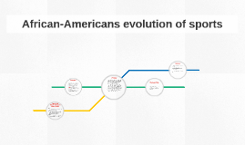 African Americans evolution of sports