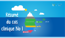 Copy of Free prezi template: Tip of the iceberg