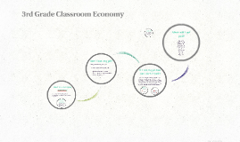 3rd Grade Classroom Economy