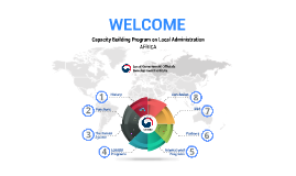 Capacity Building Program on Local Administration (AFRICA)
