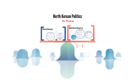 North Korean Politics