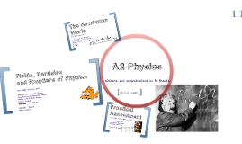 Introduction to A2 Physics