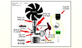 Generador de energia eolico autosuficiente