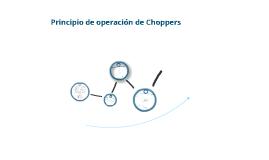 Copy of Convertidores cd-cd, principio de operación