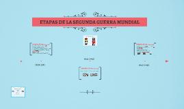 Copy of ETAPAS DE LA SEGUNDA GUERRA MUNDIAL