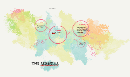 the  leabella