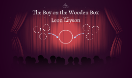 The Boy on the Wooden Box & The Boy on the Wooden Box by Lauren Thomas on Prezi Aboutintivar.Com
