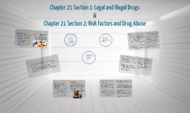 Copy of Chapter 21: Legal and Illegal Drugs