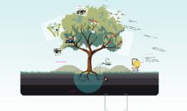 Incorporación de TIC en la enseñanza de la Biología