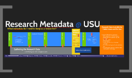 Metadata for Research Data @ USU