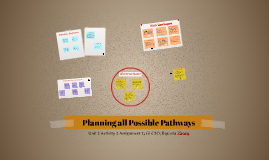 Planning all Possible Pathways