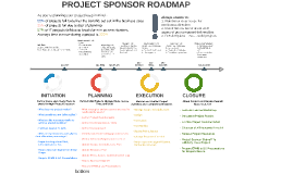 Copy of Project Sponsor Roadmap