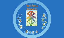 Year 8 Term 1 Homework 1 updated 2014