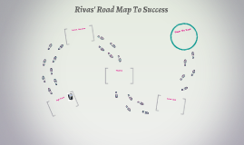 Rivas' Road Map To Success