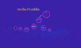 Copy of Aretha Franklin
