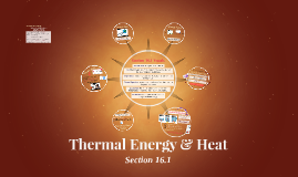 Chapter 16 - Thermal Energy & Heat