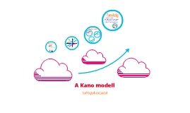Copy of A Kano modell