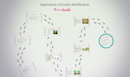 Applications of Genetic Modification