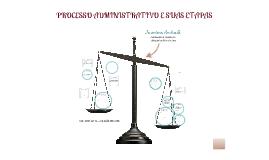 Processo Administrativo e suas etapas