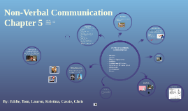 Copy of Non-Verbal Communication