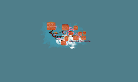 Que es una falsa secta .