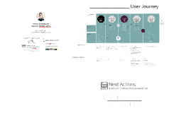 Creating a User Journey: A Prezi Classic Template by Ashley Whitlatch