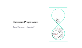 Harmonic Progressions