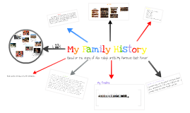 My Family History By:Evelyn Arce