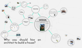 Why you should hire an architect?