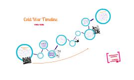 Copy of Cold War Timeline