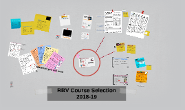 Copy of RBV Course Selection 2017-18 w/Videos