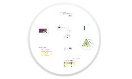 Ágiles@BsAs - Story mapping