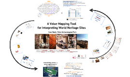 A Value Mapping Tool for Interpreting World Heritage Sites