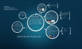 Copy of Sistemas de Produccion