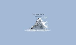 Top 2000 dienst