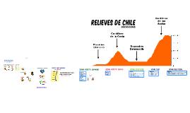CULTURAS PRECOLOMBINAS - OCEANOS Y CONTINENTES - ZONAS NATURALES DE CHILE