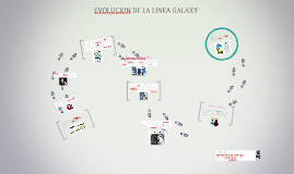 EVOLUCION DE LA LINEA GALAXY