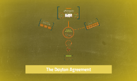 The Dayton Agreement