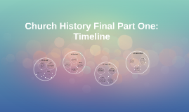 Church History Final Part One: Timeline